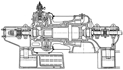 Brown Boveri steam turbine (from Wikipedia)