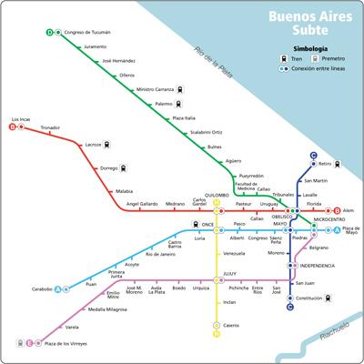 Buenos Aires, subte, mapa alternativa