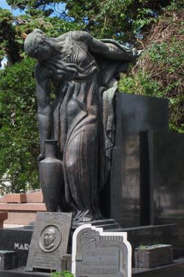 Montevideo, Cementerio Central, Manuel Siri, Art Deco, José Luis Zorilla de San Martín