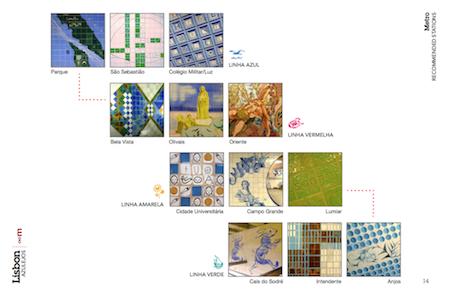 Portugal, Lisboa, tile guide, Metro, azulejos