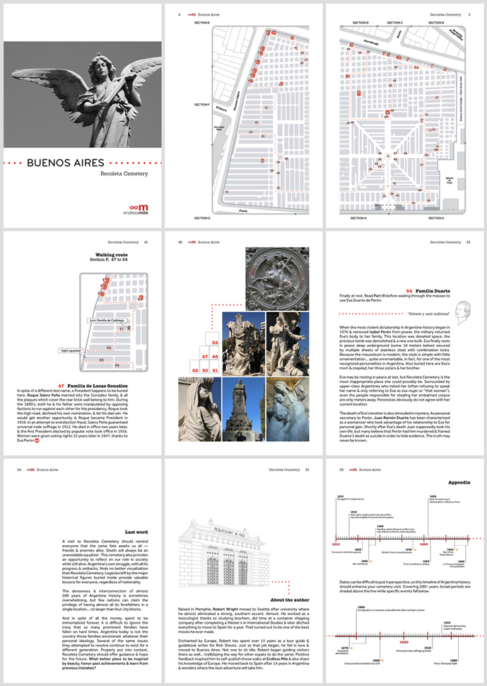 Endless Mile, Recoleta Cemetery, guide, PDF, contact sheet